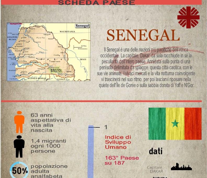 Immagine scheda senegal - Rid